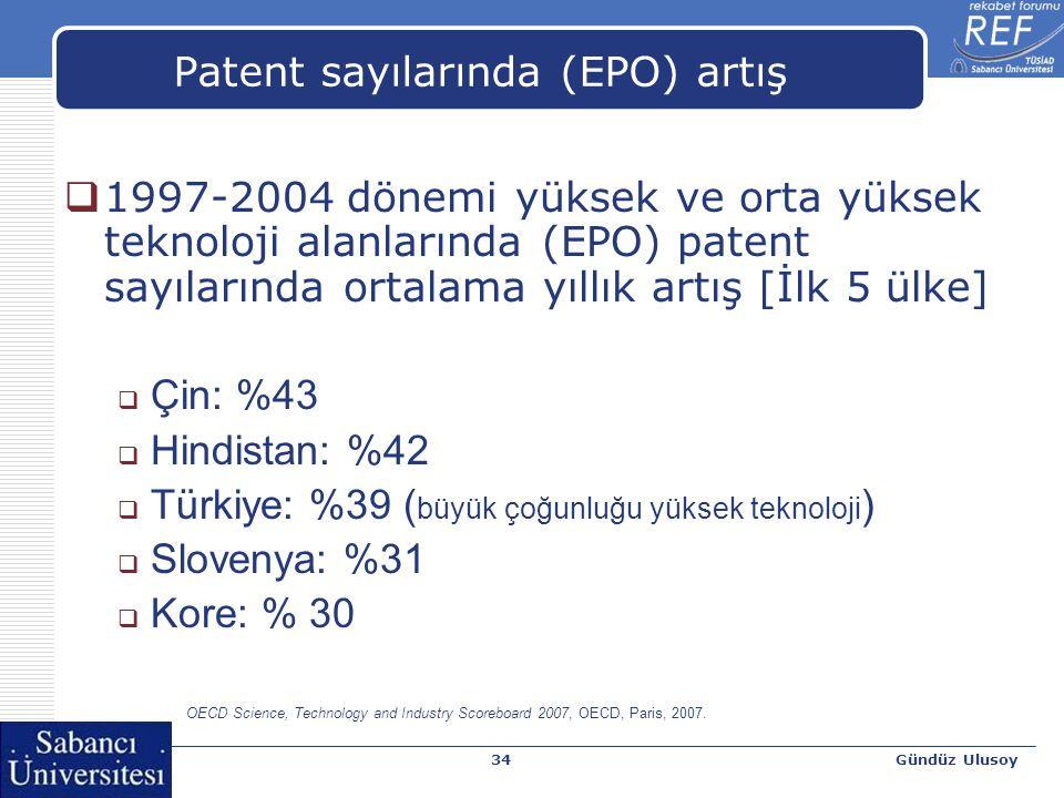 Gündüz Ulusoy34 Patent sayılarında (EPO) artış  1997-2004 dönemi yüksek ve orta yüksek teknoloji alanlarında (EPO) patent sayılarında ortalama yıllık