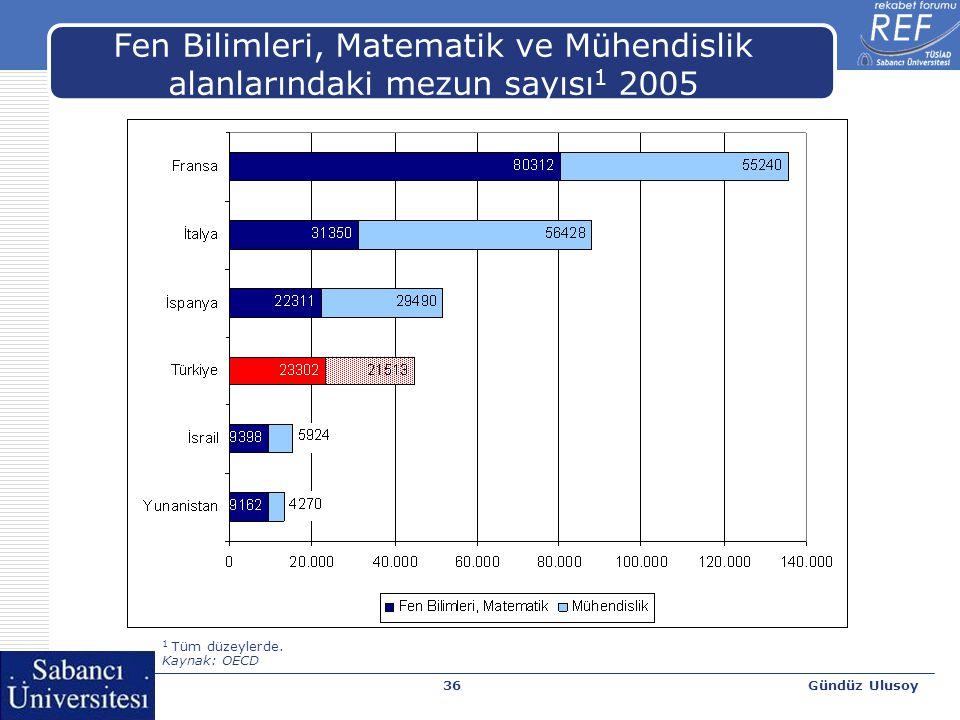 Gündüz Ulusoy36 Fen Bilimleri, Matematik ve Mühendislik alanlarındaki mezun sayısı 1 2005 1 Tüm düzeylerde. Kaynak: OECD