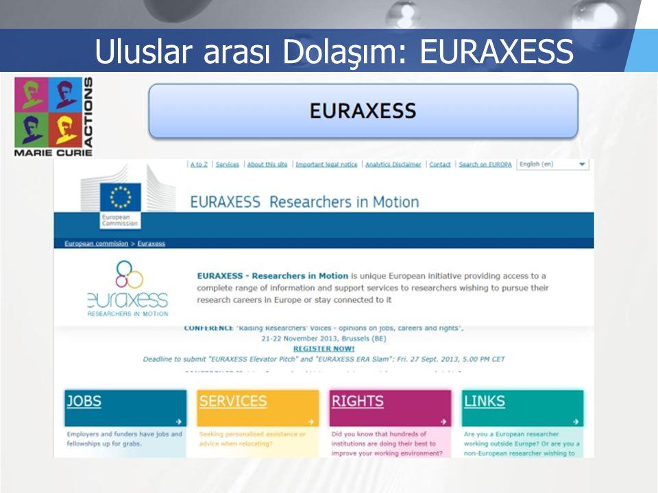 LOGO Uluslar arası Dolaşım: EURAXESS