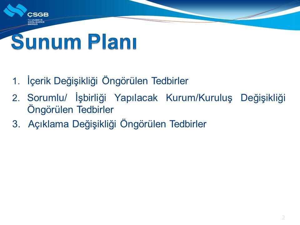  2014-2016 yıllarını kapsayan Eylem Planı kapsamında gerçekleştirilmesi gereken eylem sayısı: 9  İŞKUR sorumluluğundaki tedbir sayısı:3  YÖK sorumluluğundaki tedbir sayısı:2  Kalkınma Bakanlığı sorumluluğundaki tedbir sayısı:1  BSTB sorumluluğundaki tedbir sayısı:2  Kültür ve Turizm Bakanlığı sorumluluğundaki tedbir sayısı:1  2016 yılında tamamlanması gereken eylem sayısı: 4  Sürekli olan eylem sayısı: 5 3