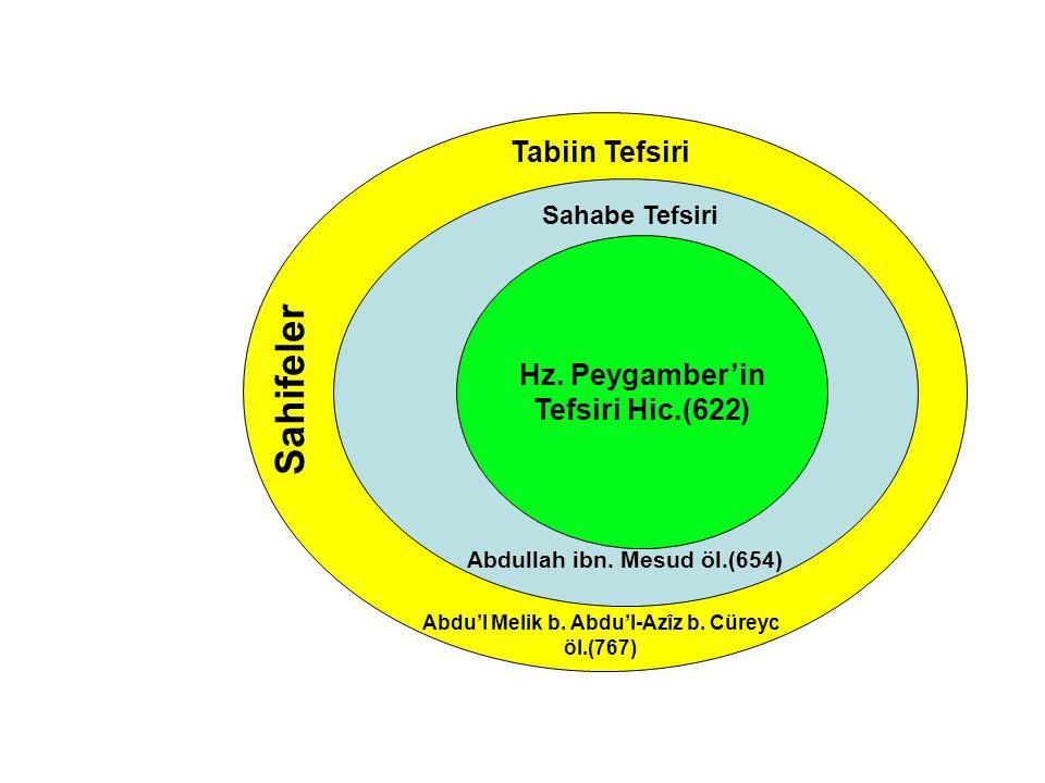 Hz. Peygamber'in Tefsiri Hic.(622) Sahabe Tefsiri Abdullah ibn. Mesud öl.(654) Tabiin Tefsiri Abdu'l Melik b. Abdu'l-Azîz b. Cüreyc öl.(767) Sahifeler
