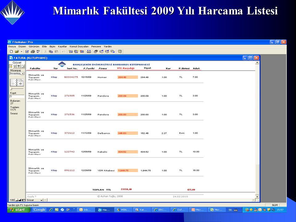 Mimarlık Fakültesi 2009 Yılı Harcama Listesi