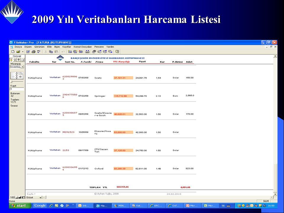 2009 Yılı Veritabanları Harcama Listesi