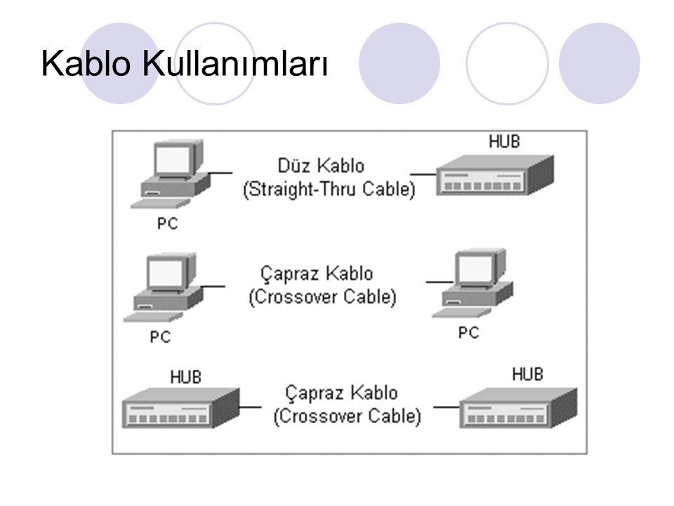 PC ile HUB arasında Düz Kablo PC ile PC arasında Cross Kablo HUB ile HUB arasında Cross Kablo*  Bazı Durumlarda HUB-HUB bağlantısı düz kablo ile de yapılabilir.
