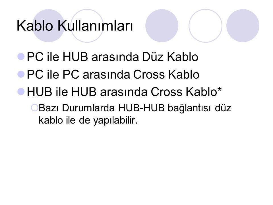 PC ile HUB arasında Düz Kablo PC ile PC arasında Cross Kablo HUB ile HUB arasında Cross Kablo*  Bazı Durumlarda HUB-HUB bağlantısı düz kablo ile de y