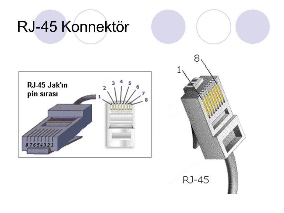 RJ-45 Konnektör