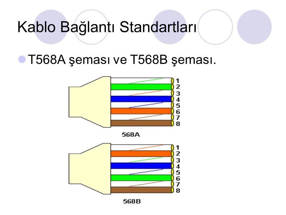 Kablo Bağlantı Standartları T568A şeması ve T568B şeması.