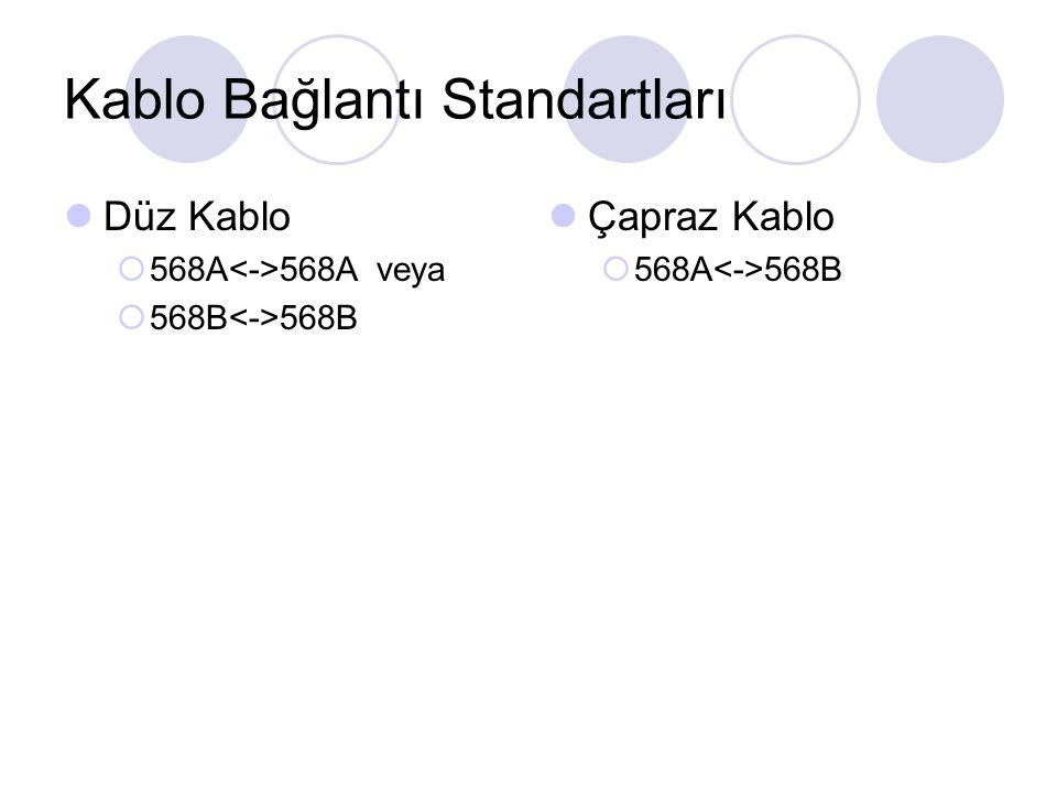 Kablo Bağlantı Standartları Düz Kablo  568A 568A veya  568B 568B Çapraz Kablo  568A 568B