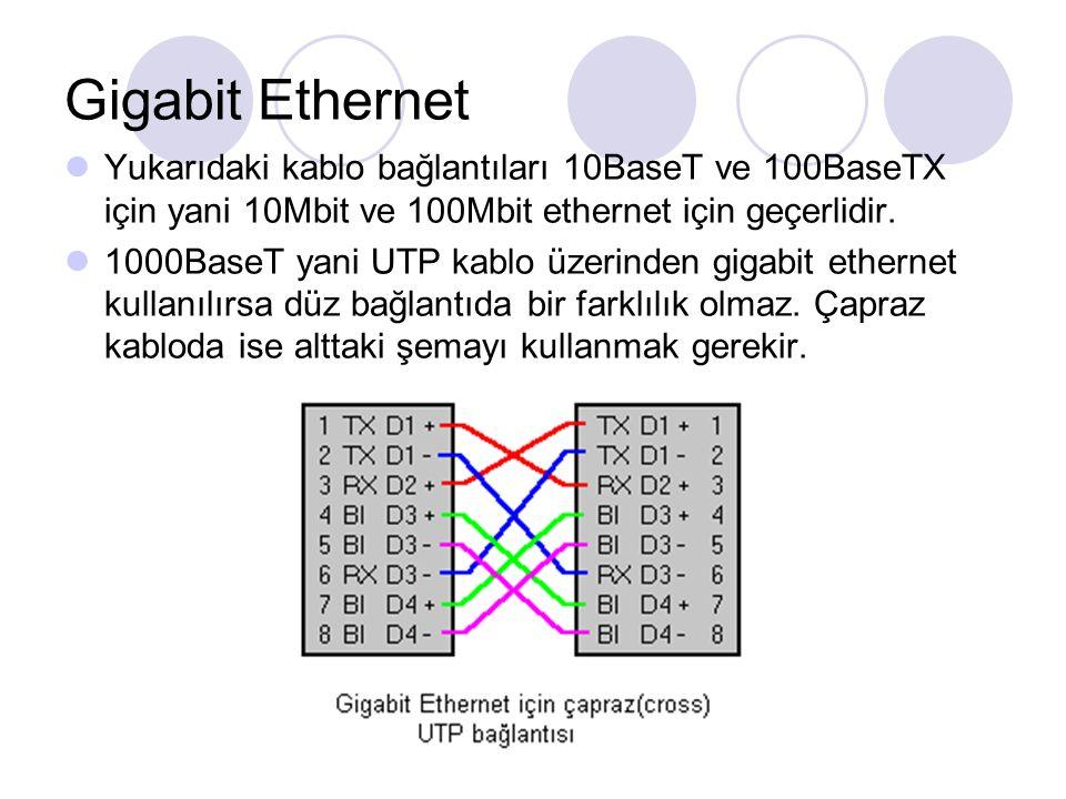 Gigabit Ethernet Yukarıdaki kablo bağlantıları 10BaseT ve 100BaseTX için yani 10Mbit ve 100Mbit ethernet için geçerlidir. 1000BaseT yani UTP kablo üze