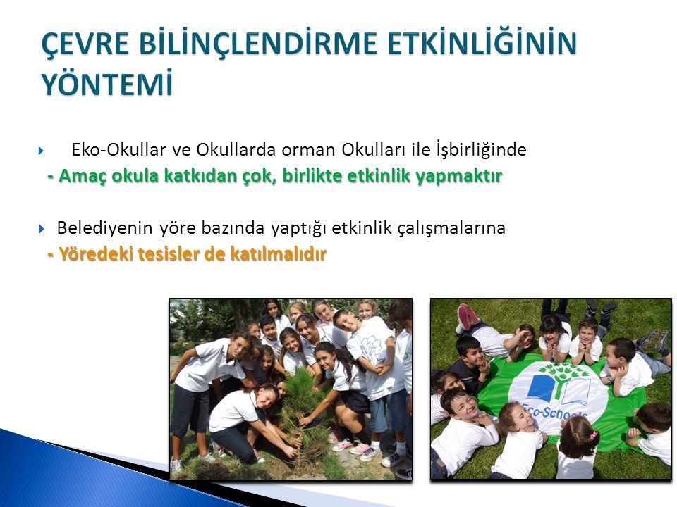  Eko-Okullar ve Okullarda orman Okulları ile İşbirliğinde - Amaç okula katkıdan çok, birlikte etkinlik yapmaktır  Belediyenin yöre bazında yaptığı etkinlik çalışmalarına - Yöredeki tesisler de katılmalıdır