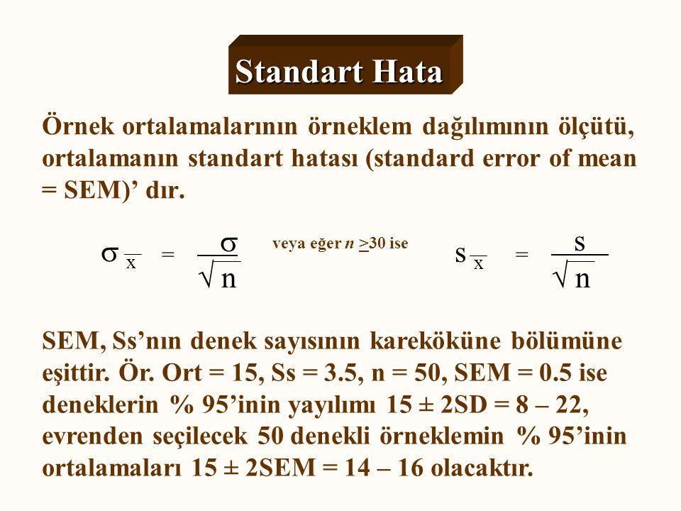 Örnek ortalamalarının örneklem dağılımının ölçütü, ortalamanın standart hatası (standard error of mean = SEM)' dır. Standart Hata  x x =   n S