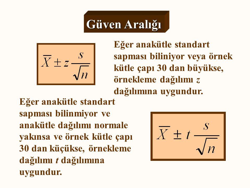 Eğer anakütle standart sapması biliniyor veya örnek kütle çapı 30 dan büyükse, örnekleme dağılımı z dağılımına uygundur. Eğer anakütle standart sapmas