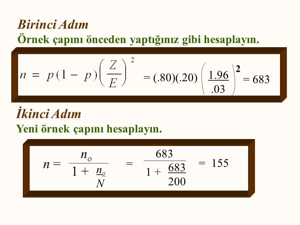 Birinci Adım Örnek çapını önceden yaptığınız gibi hesaplayın. = (.80)(.20) 1.96.03 2 = 683 İkinci Adım Yeni örnek çapını hesaplayın. n = n o noNnoN 1