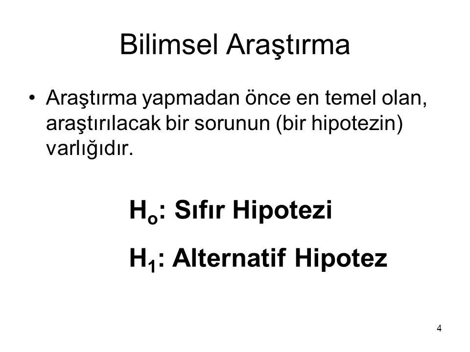 4 Bilimsel Araştırma Araştırma yapmadan önce en temel olan, araştırılacak bir sorunun (bir hipotezin) varlığıdır. H o : Sıfır Hipotezi H 1 : Alternati