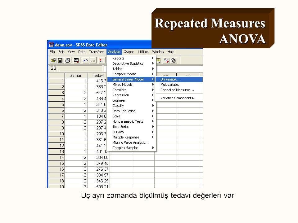 Üç ayrı zamanda ölçülmüş tedavi değerleri var Repeated Measures ANOVA ANOVA