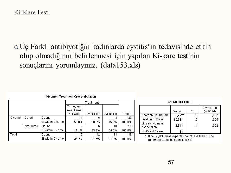 57 Ki-Kare Testi  Üç Farklı antibiyotiğin kadınlarda cystitis'in tedavisinde etkin olup olmadığının belirlenmesi için yapılan Ki-kare testinin sonuçl