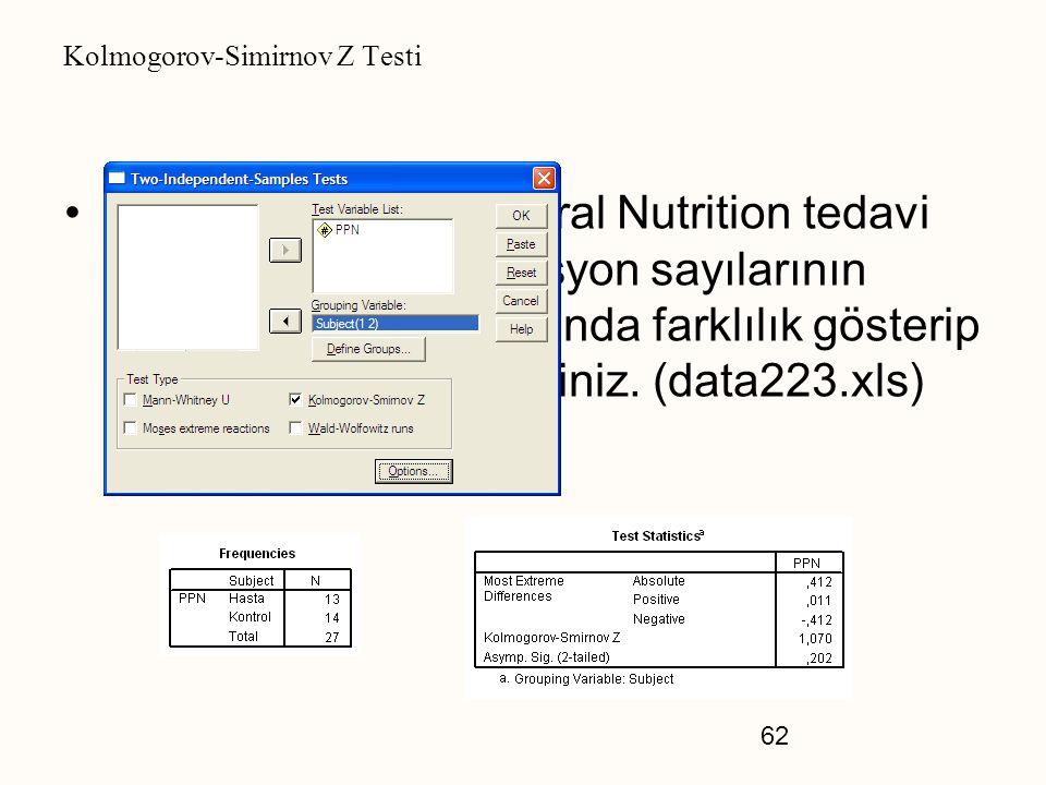 62 Kolmogorov-Simirnov Z Testi Perioperative Parenteral Nutrition tedavi yönteminde komplikasyon sayılarının hasta ve kontrol grubunda farklılık göste