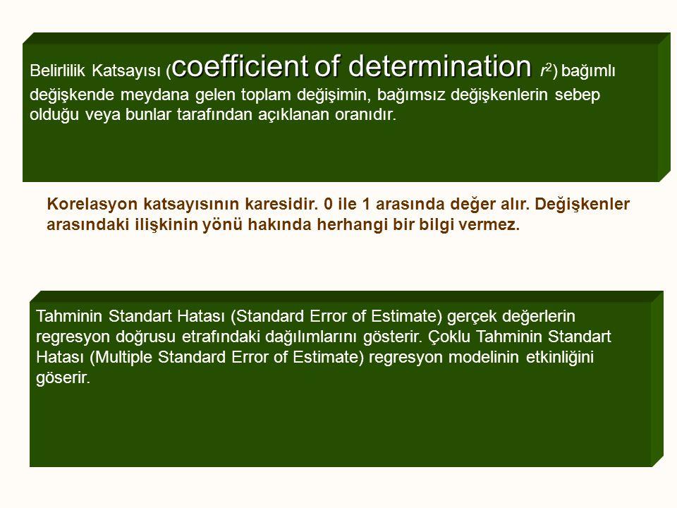Korelasyon katsayısının karesidir. 0 ile 1 arasında değer alır. Değişkenler arasındaki ilişkinin yönü hakında herhangi bir bilgi vermez. coefficient o