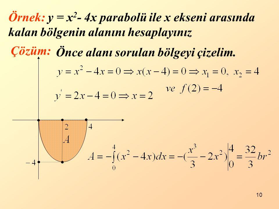 10 Örnek: y = x 2 - 4x parabolü ile x ekseni arasında kalan bölgenin alanını hesaplayınız Çözüm: Önce alanı sorulan bölgeyi çizelim.
