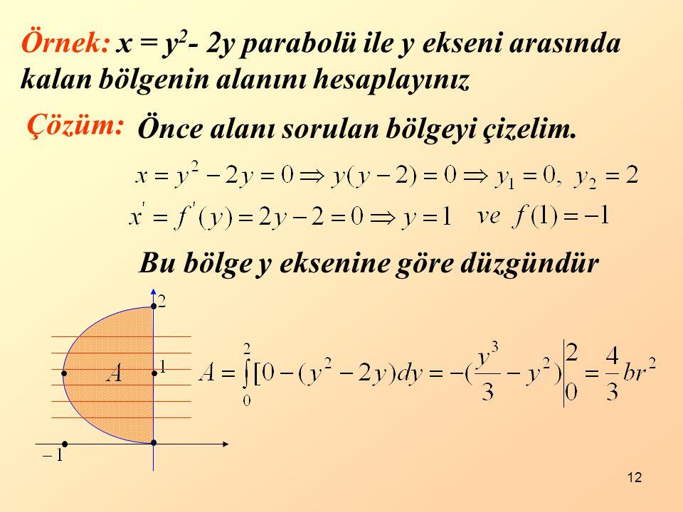 12 Örnek: x = y 2 - 2y parabolü ile y ekseni arasında kalan bölgenin alanını hesaplayınız Çözüm: Önce alanı sorulan bölgeyi çizelim. Bu bölge y ekseni