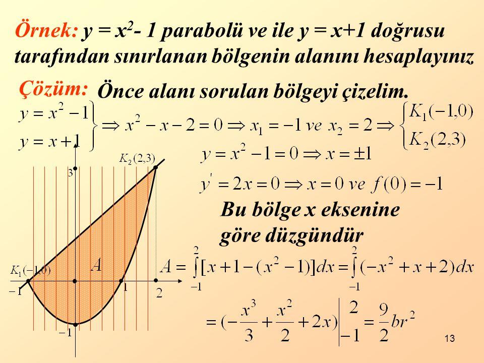 13 Örnek: y = x 2 - 1 parabolü ve ile y = x+1 doğrusu tarafından sınırlanan bölgenin alanını hesaplayınız Çözüm: Önce alanı sorulan bölgeyi çizelim. B