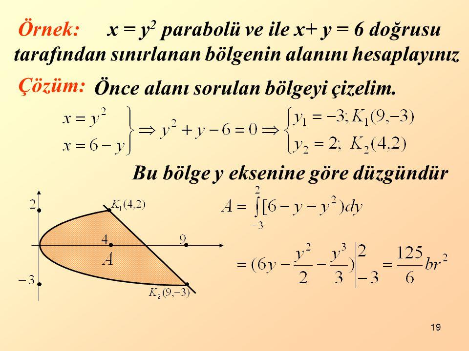 19 x = y 2 parabolü ve ile x+ y = 6 doğrusu tarafından sınırlanan bölgenin alanını hesaplayınız Çözüm: Önce alanı sorulan bölgeyi çizelim. Bu bölge y