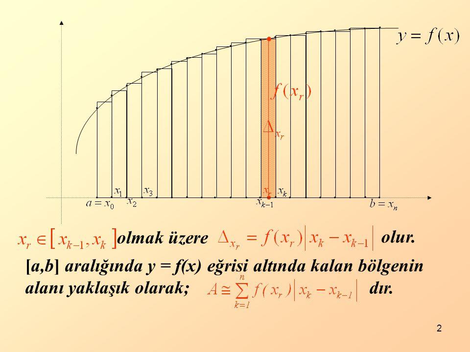 2 [a,b] aralığında y = f(x) eğrisi altında kalan bölgenin alanı yaklaşık olarak; olmak üzere olur. dır.