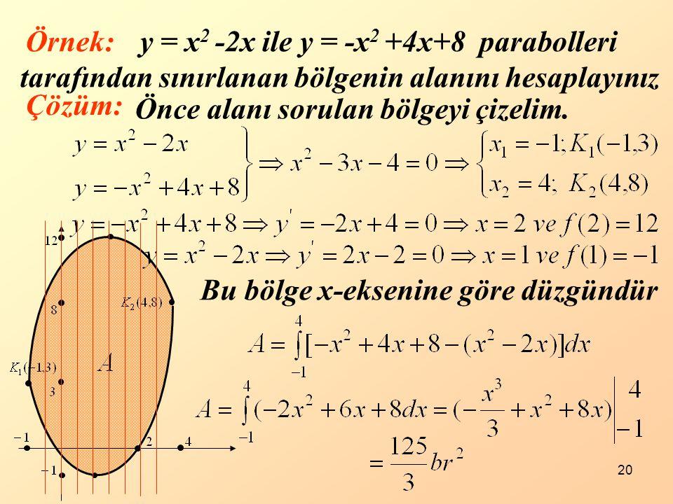 20 y = x 2 -2x ile y = -x 2 +4x+8 parabolleri tarafından sınırlanan bölgenin alanını hesaplayınız Çözüm: Önce alanı sorulan bölgeyi çizelim. Bu bölge