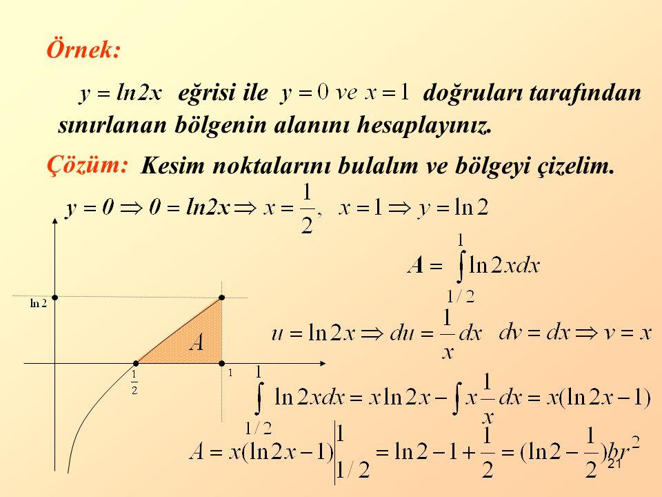 21 Örnek: eğrisi ile doğruları tarafından sınırlanan bölgenin alanını hesaplayınız. Çözüm: Kesim noktalarını bulalım ve bölgeyi çizelim.