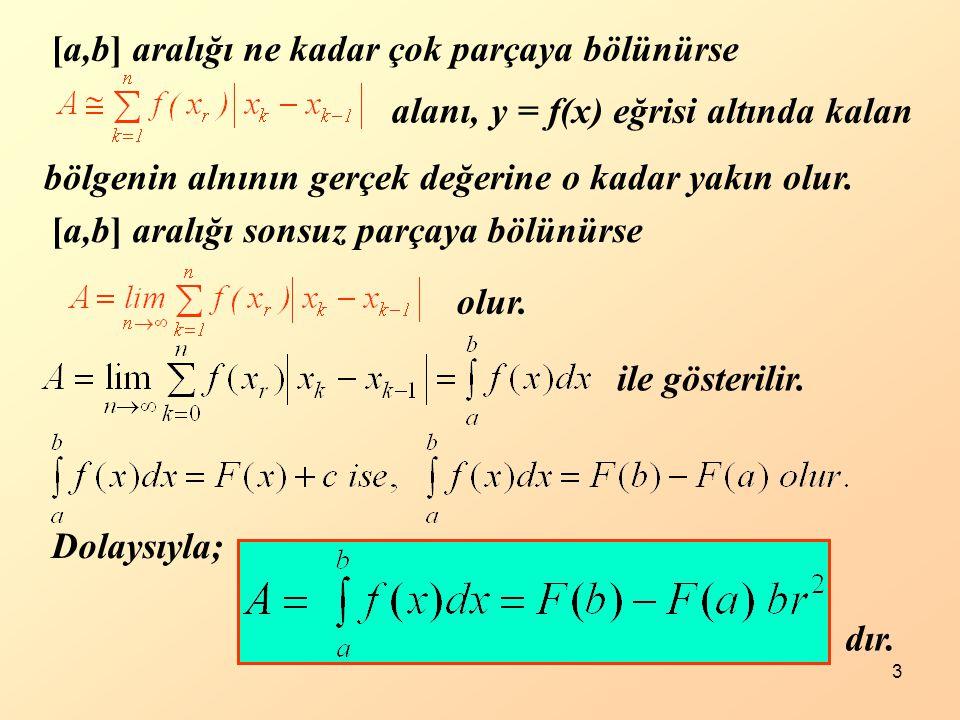 3 [a,b] aralığı ne kadar çok parçaya bölünürse alanı, bölgenin alnının gerçek değerine o kadar yakın olur. y = f(x) eğrisi altında kalan [a,b] aralığı