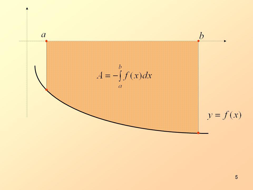 6 İki eğrinin kesim noktalarının apsisleri x 1 =a ve x 2 = b ise bu eğriler tarafından sınırlanan bölgenin alanını bulmak için, bölgeyi üstten sınırlayan eğrinin denkleminden bölgeyi alttan sınırlayan eğrinin denklemi çıkarılarak a dan b ye integral alınır.