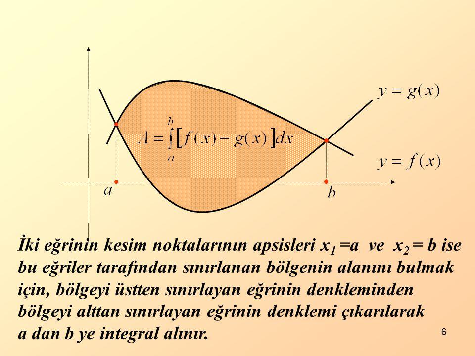 7 İki eğrinin kesim noktalarının ordinatları y 1 =c ve y 2 = d ise bu eğriler tarafından sınırlanan bölgenin alanını bulmak için, bölgeyi sağdan sınırlayan eğrinin denkleminden bölgeyi solan sınırlayan eğrinin denklemi çıkarılarak c dan d ye integral alınır.
