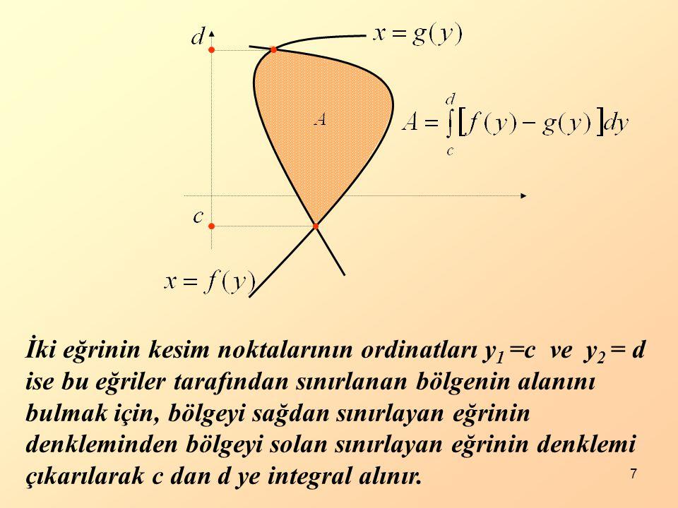 7 İki eğrinin kesim noktalarının ordinatları y 1 =c ve y 2 = d ise bu eğriler tarafından sınırlanan bölgenin alanını bulmak için, bölgeyi sağdan sınır