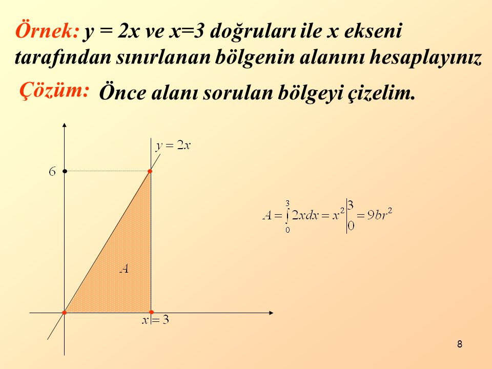 19 x = y 2 parabolü ve ile x+ y = 6 doğrusu tarafından sınırlanan bölgenin alanını hesaplayınız Çözüm: Önce alanı sorulan bölgeyi çizelim.
