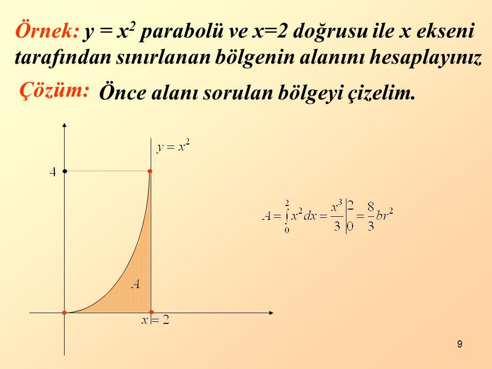 9 Örnek: y = x 2 parabolü ve x=2 doğrusu ile x ekseni tarafından sınırlanan bölgenin alanını hesaplayınız Çözüm: Önce alanı sorulan bölgeyi çizelim.