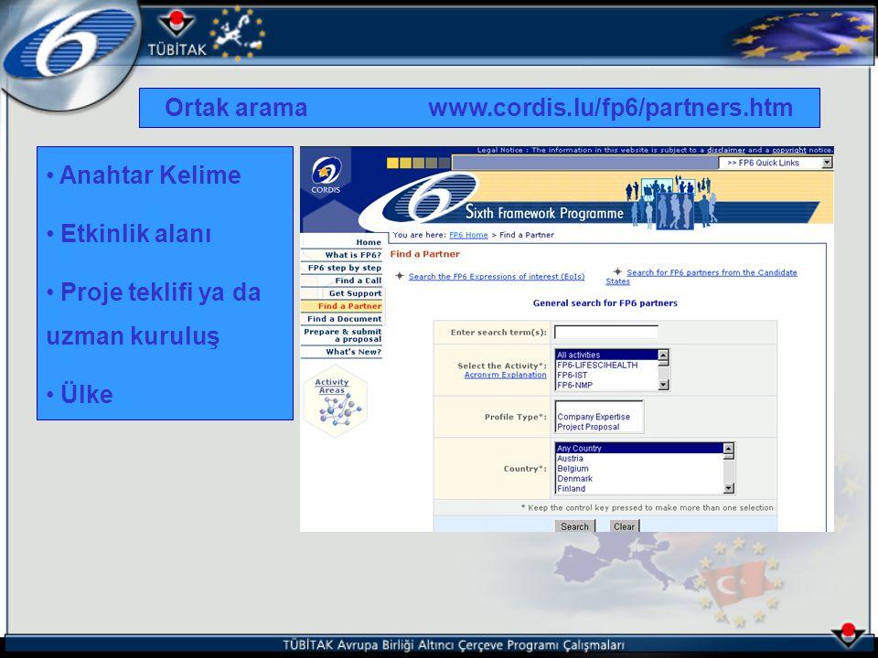 Anahtar Kelime Etkinlik alanı Proje teklifi ya da uzman kuruluş Ülke Ortak aramawww.cordis.lu/fp6/partners.htm
