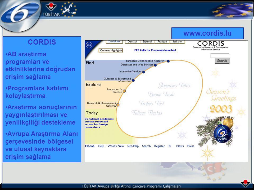 CORDIS AB araştırma programları ve etkinliklerine doğrudan erişim sağlama Programlara katılımı kolaylaştırma Araştırma sonuçlarının yaygınlaştırılması ve yenilikçiliği destekleme Avrupa Araştırma Alanı çerçevesinde bölgesel ve ulusal kaynaklara erişim sağlama www.cordis.lu