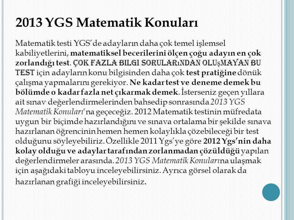 2013 YGS Matematik Konuları Matematik testi YGS'de adayların daha çok temel işlemsel kabiliyetlerini, matematiksel becerilerini ölçen çoğu adayın en ç