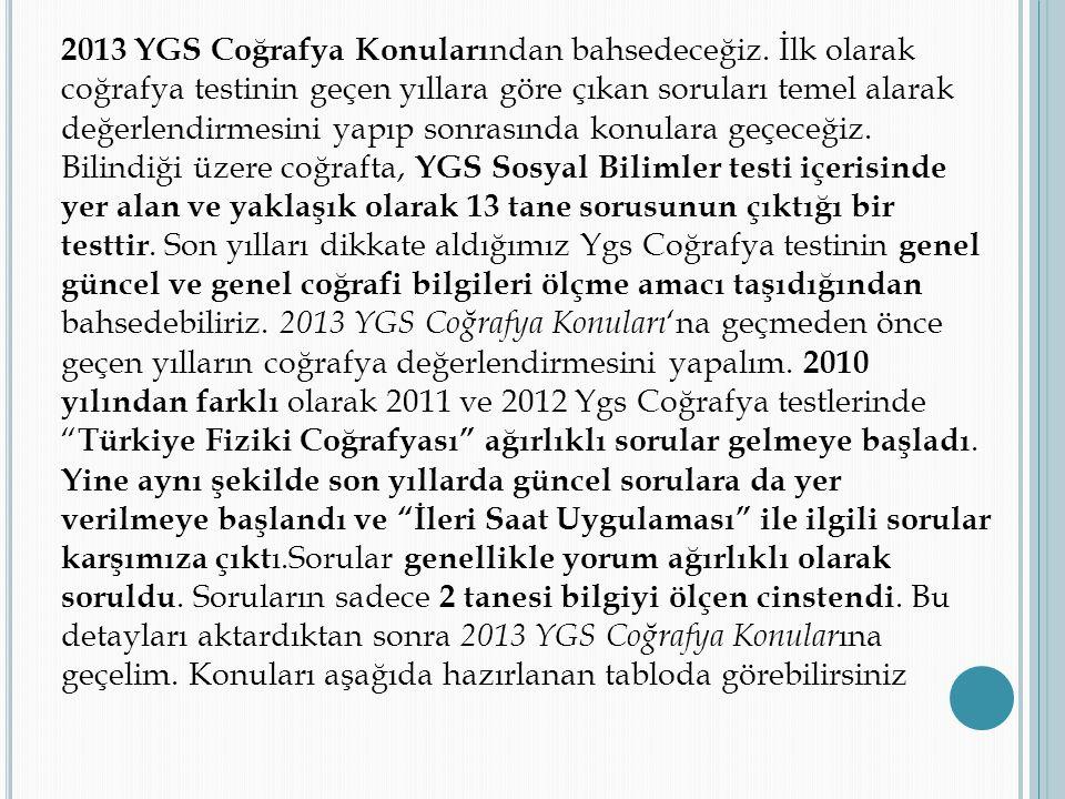 2013 YGS Coğrafya Konuları ndan bahsedeceğiz. İlk olarak coğrafya testinin geçen yıllara göre çıkan soruları temel alarak değerlendirmesini yapıp sonr