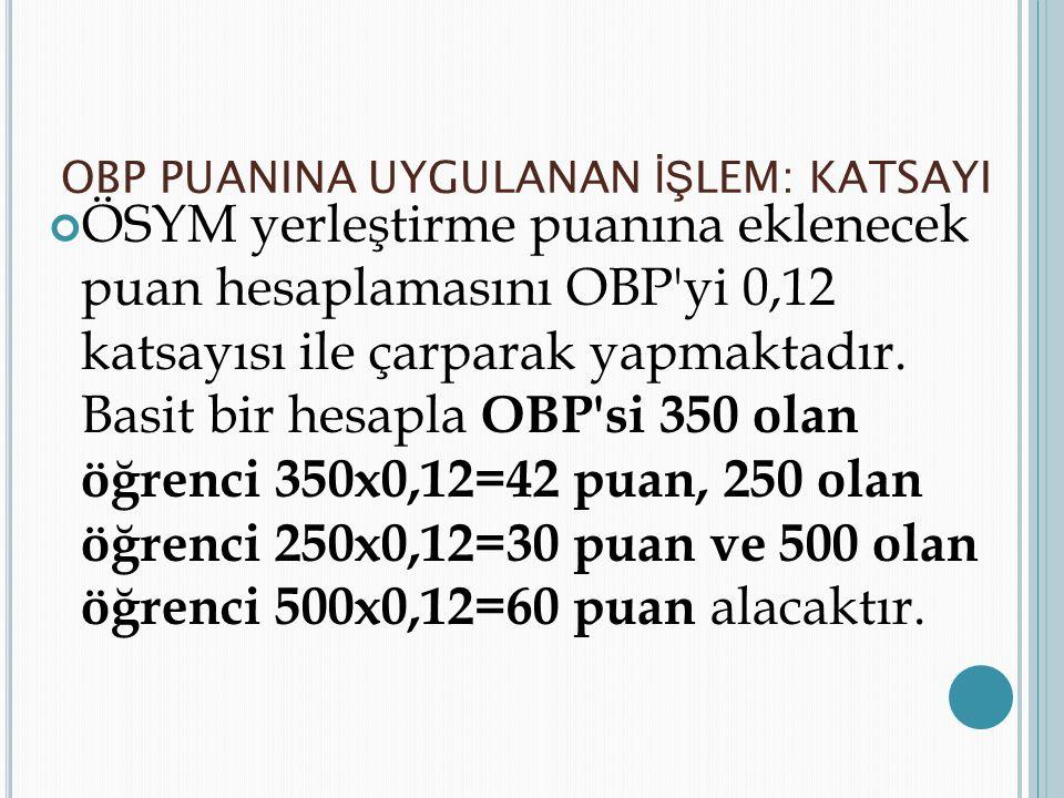 OBP PUANINA UYGULANAN İŞ LEM: KATSAYI ÖSYM yerleştirme puanına eklenecek puan hesaplamasını OBP'yi 0,12 katsayısı ile çarparak yapmaktadır. Basit bir