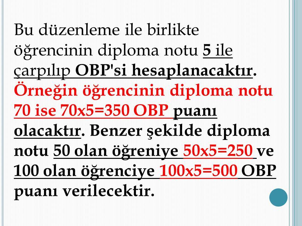 Bu düzenleme ile birlikte öğrencinin diploma notu 5 ile çarpılıp OBP'si hesaplanacaktır. Örneğin öğrencinin diploma notu 70 ise 70x5=350 OBP puanı ola