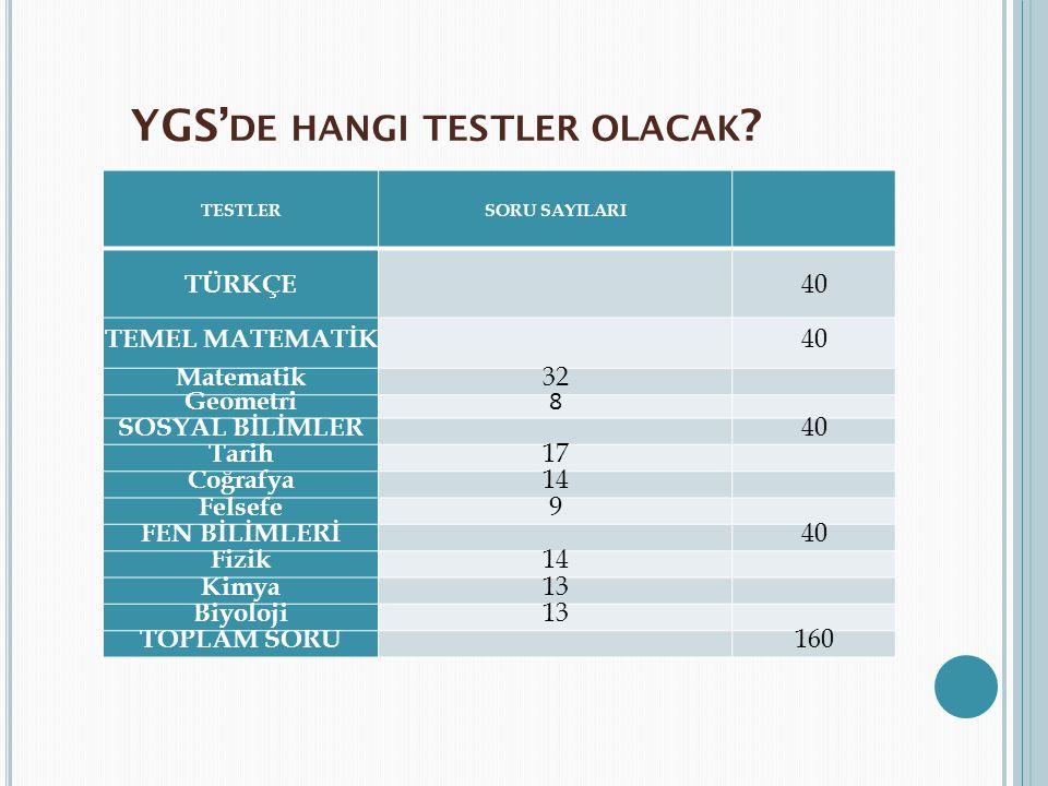 Ygs Sosyal Bilimler testi içerisinde yer alan ve 17 sorudan oluşan bir bölümdür.