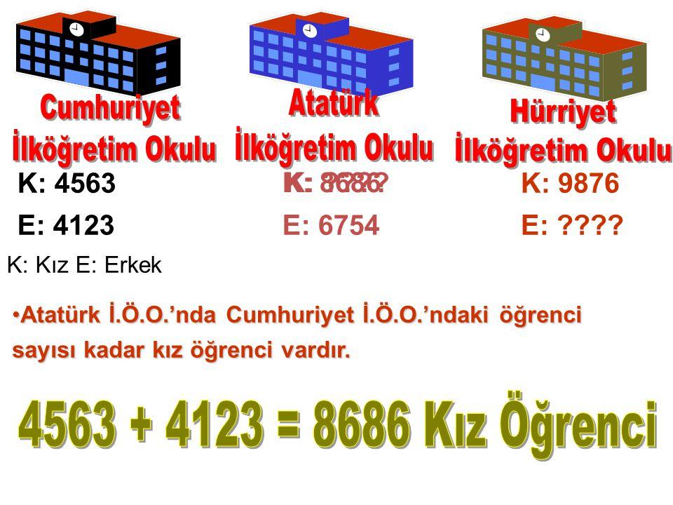 K: 4563 E: 4123E: 6754 K: 9876 E: .
