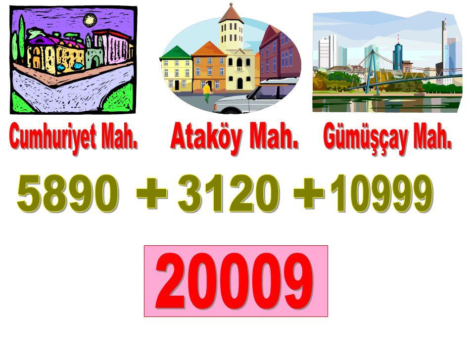 K: 4563 E: 4123 K: ???.E: 6754 K: 9876 E: ???.