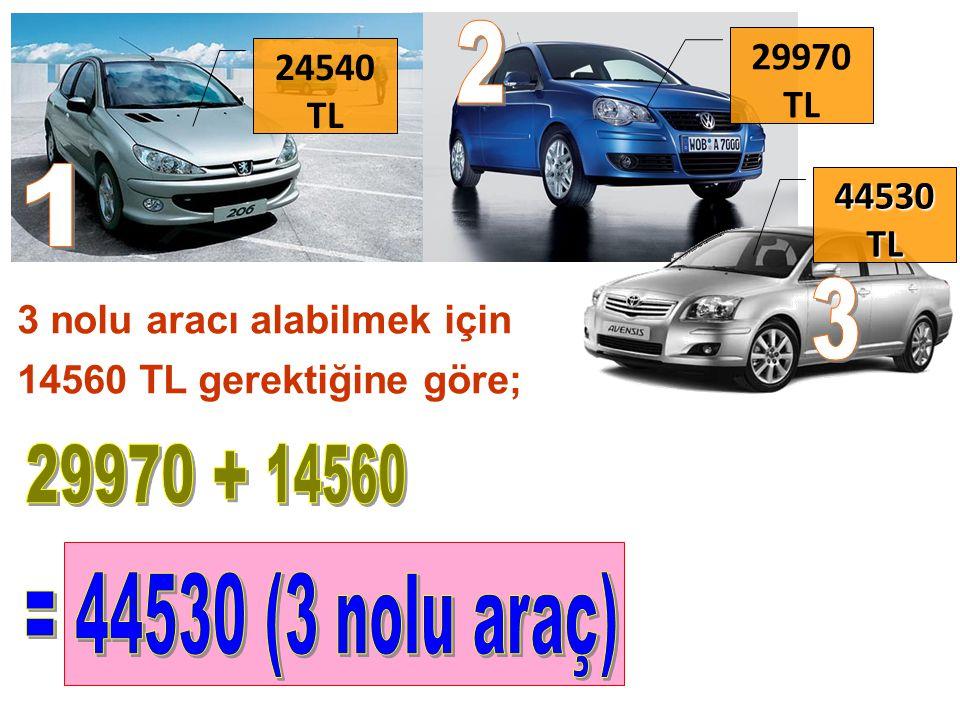 Benim maaşım 780 TL.Benim maaşım Zeynep'ten 340 TL fazla.