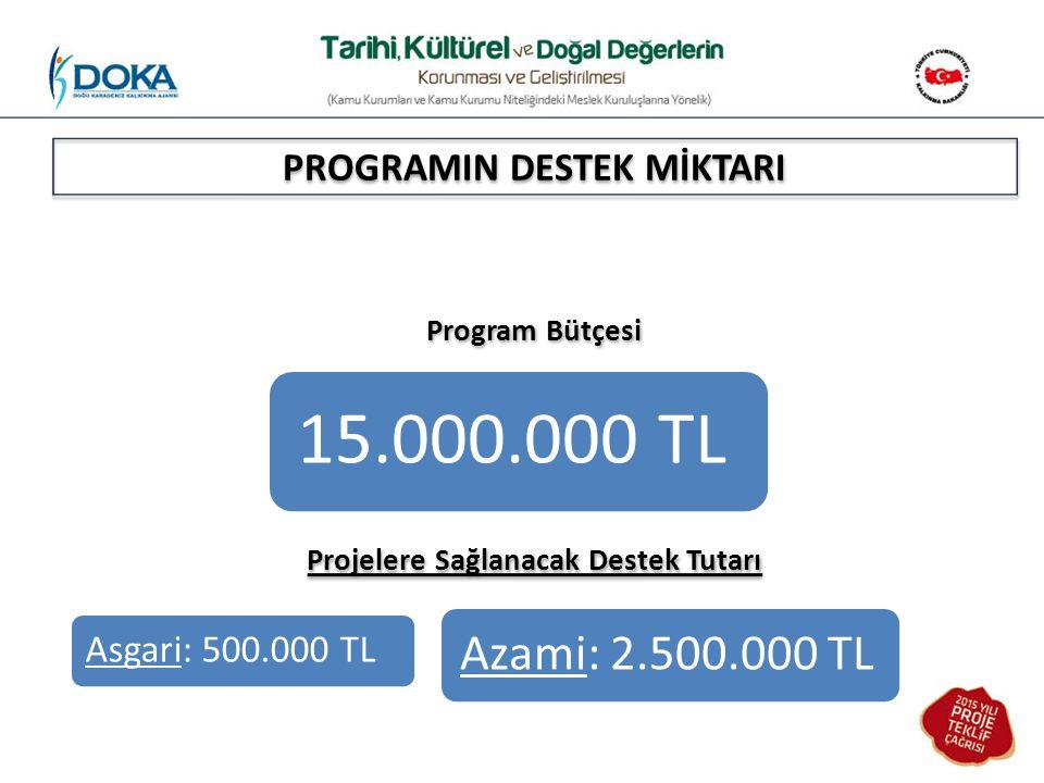Program Bütçesi Projelere Sağlanacak Destek Tutarı 15.000.000 TL Asgari: 500.000 TL Azami: 2.500.000 TL PROGRAMIN DESTEK MİKTARI
