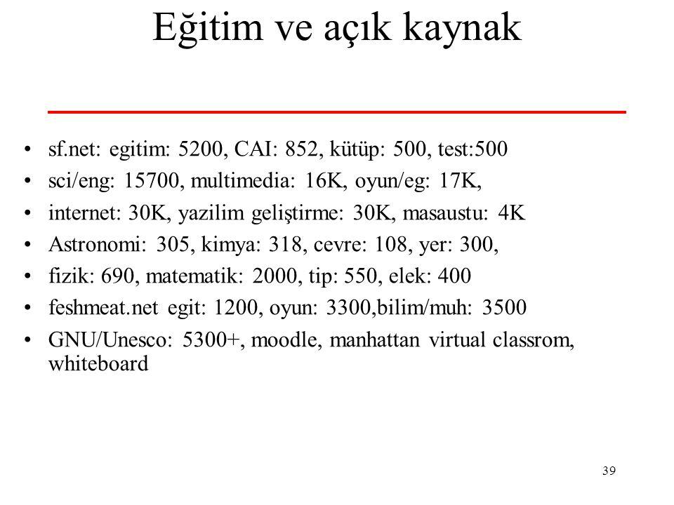 39 Eğitim ve açık kaynak sf.net: egitim: 5200, CAI: 852, kütüp: 500, test:500 sci/eng: 15700, multimedia: 16K, oyun/eg: 17K, internet: 30K, yazilim geliştirme: 30K, masaustu: 4K Astronomi: 305, kimya: 318, cevre: 108, yer: 300, fizik: 690, matematik: 2000, tip: 550, elek: 400 feshmeat.net egit: 1200, oyun: 3300,bilim/muh: 3500 GNU/Unesco: 5300+, moodle, manhattan virtual classrom, whiteboard