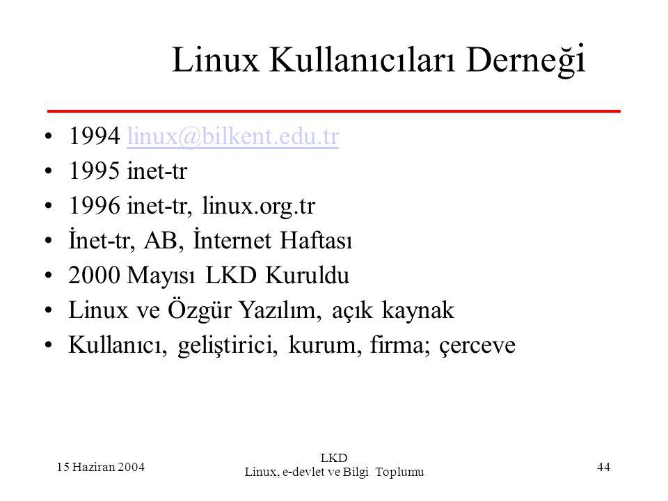 15 Haziran 2004 LKD Linux, e-devlet ve Bilgi Toplumu 44 Linux Kullanıcıları Derneğ i 1994 linux@bilkent.edu.trlinux@bilkent.edu.tr 1995 inet-tr 1996 inet-tr, linux.org.tr İnet-tr, AB, İnternet Haftası 2000 Mayısı LKD Kuruldu Linux ve Özgür Yazılım, açık kaynak Kullanıcı, geliştirici, kurum, firma; çerceve
