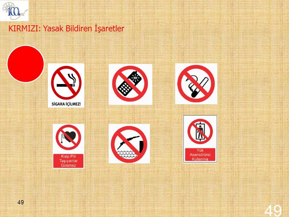 """48 Yasak Bildiren İşarettir Örnek """"Sigara İçmek Yasaktır"""" Güvenlik Bilgisi (İkaz) veren İşaretlerdir Örneğin, Acil Durum Kapısı Zorunluluk Bildiren İş"""