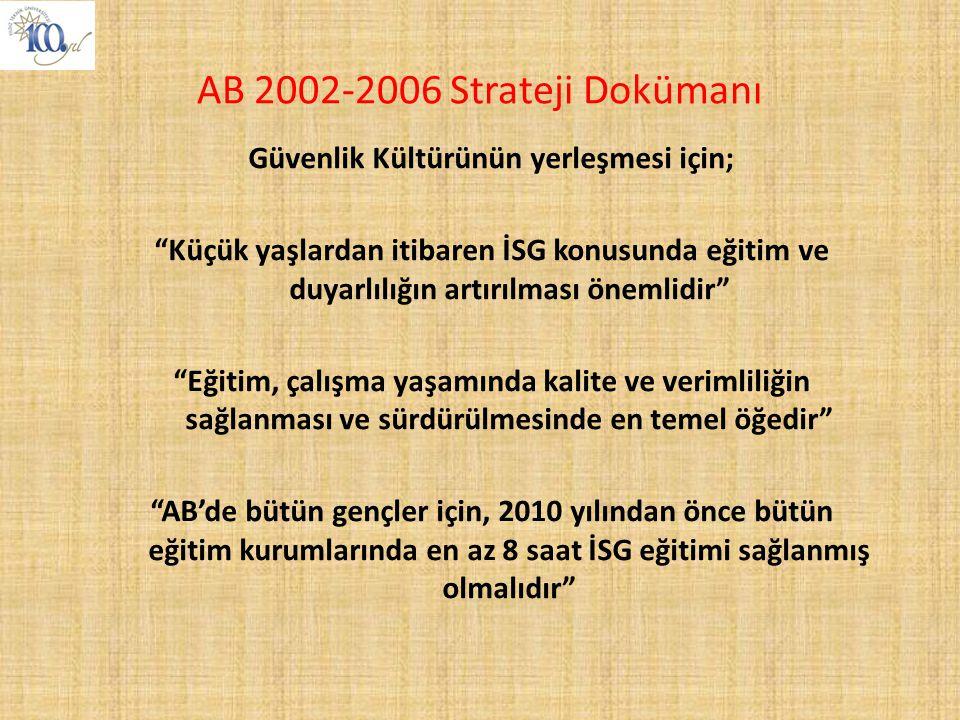 """ILO 2003 yılı Global Strateji Belgesi Ulusal İSG sistemlerinin etkin bir şekilde uygulanması konusunda; """"İSG'nin önemi konusunda artan bir bilinçlenme"""